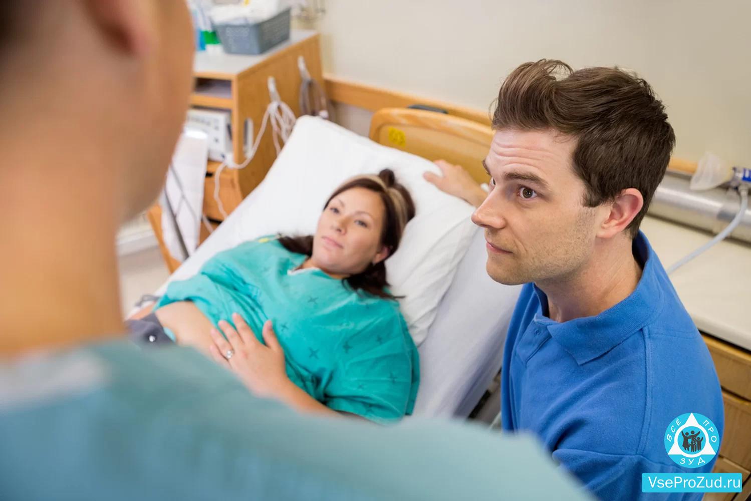 Консультация акушер-гинеколога